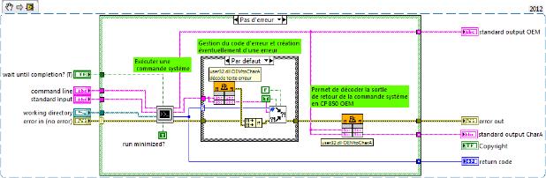 Nom : Luc+desruelle+code+system+execution+cmd+commande+systemeV2.png Affichages : 2293 Taille : 37,7 Ko