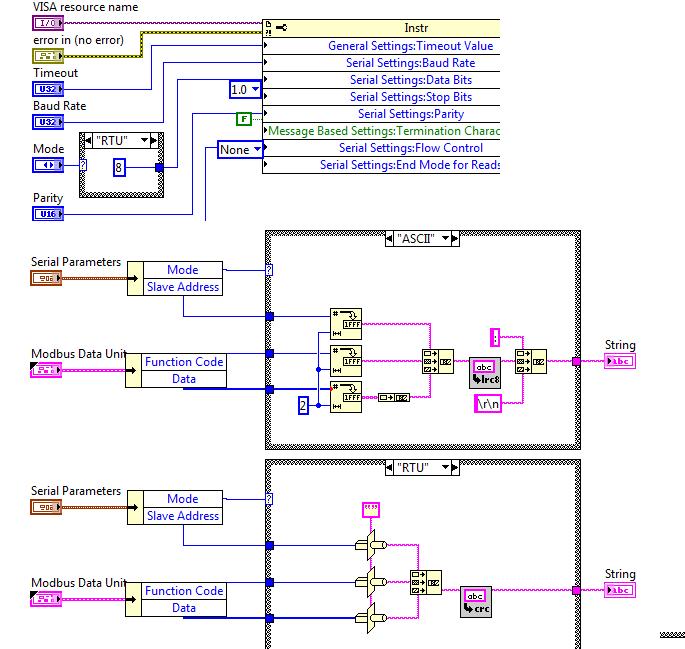 Nom : configuration serie modbus VISA.png Affichages : 2672 Taille : 31,5 Ko