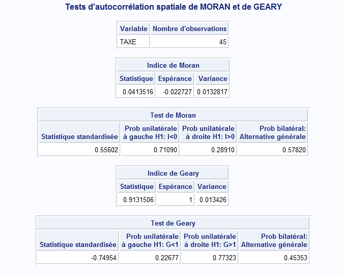 Nom : TaxeAS.PNG