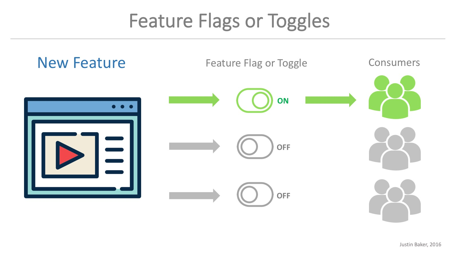 Nom : flags-or-toggles.jpg