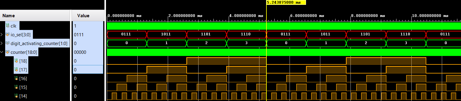 Nom : simul_counter_19bits.PNG Affichages : 81 Taille : 33,5 Ko
