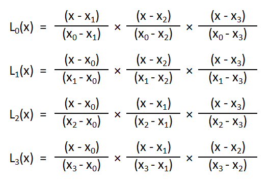 Nom : polynômes_lagrange.png Affichages : 140 Taille : 9,3 Ko