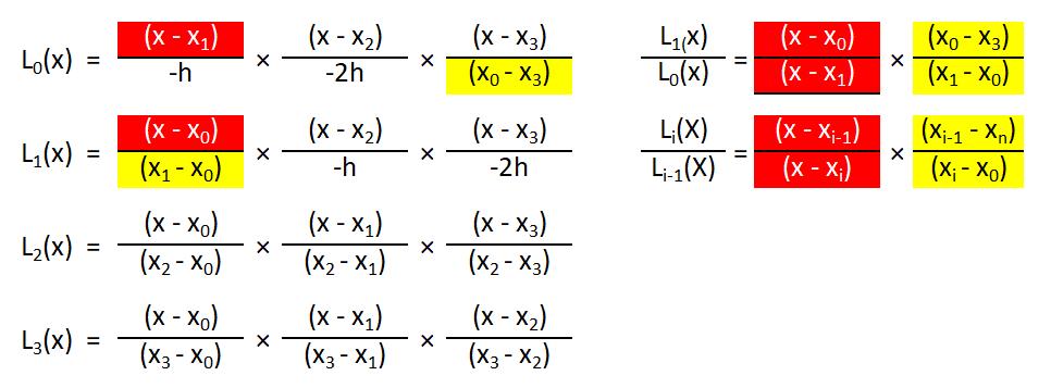 Nom : polynômes_lagrange2.png Affichages : 141 Taille : 17,4 Ko