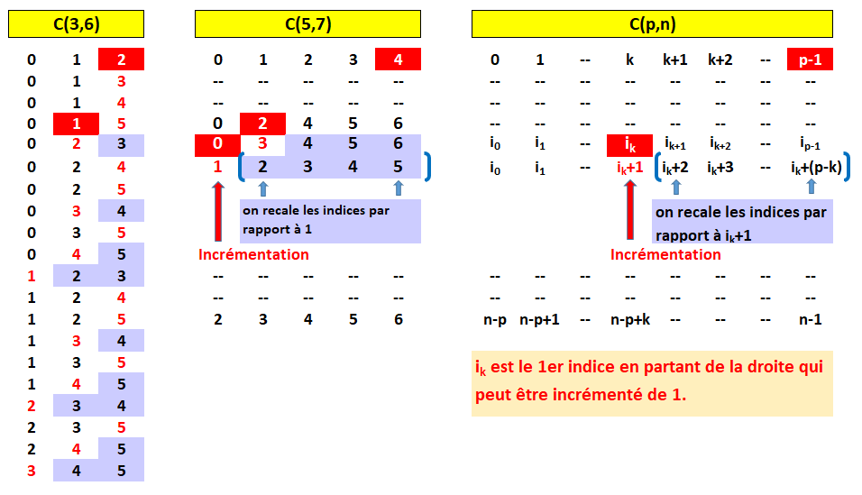 Nom : combinaisons.png Affichages : 1932 Taille : 30,7 Ko