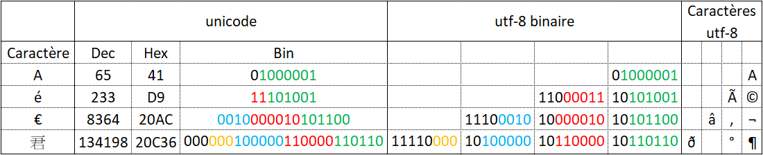 Nom : 2021-10-04_082049.png Affichages : 1202 Taille : 13,0 Ko