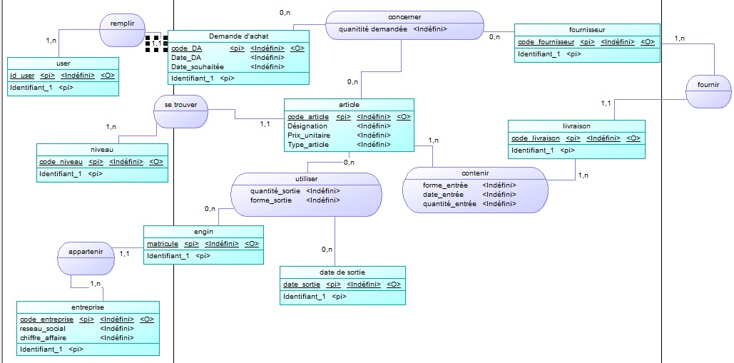 Bpmodeling in addition Diagram Of When Baby Teeth Fall Out moreover Indexo besides Uml And Sysml Modeling likewise Specification Languages. on unified modeling language