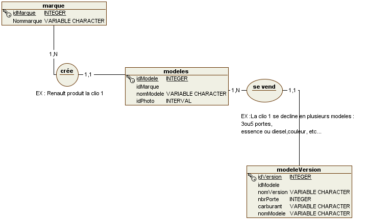 Nom : Diagramme.png Affichages : 3309 Taille : 17,8 Ko