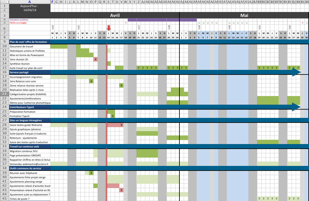 Xl mac 2011 planning gantt petites adaptations nom capture dcran 2014 04 14 112033 ccuart Image collections