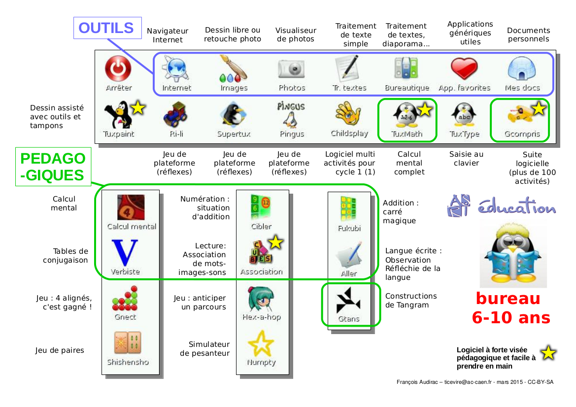 Nom : asriedu-outils-eleves3.png Affichages : 1669 Taille : 457,8 Ko