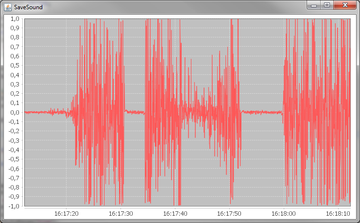 Nom : signal audio.png Affichages : 388 Taille : 112,1 Ko