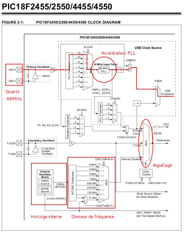 Lectronique montage de sa propre cl usb page 4 for Bascule transistor