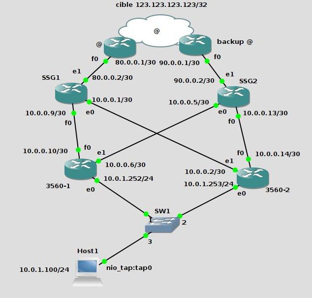 Nom : OSPF_E1E2.jpeg Affichages : 490 Taille : 48,8 Ko