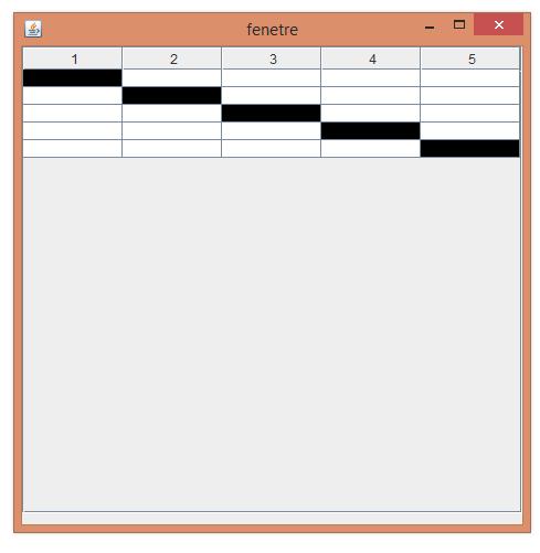 Aide ou conseils pour afficher une matrice dans une for Fenetre java