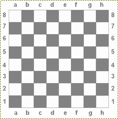 Nom : chessboard.png Affichages : 411 Taille : 22,6 Ko