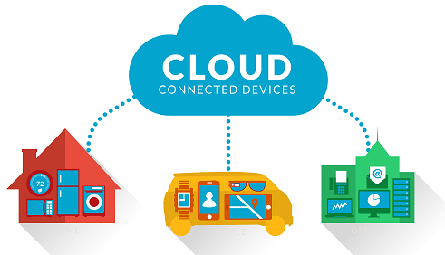 Nom : cloud_connected_devices.png