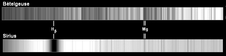 Nom : spectre-betelgeuse-sirius.jpg Affichages : 422 Taille : 38,2 Ko