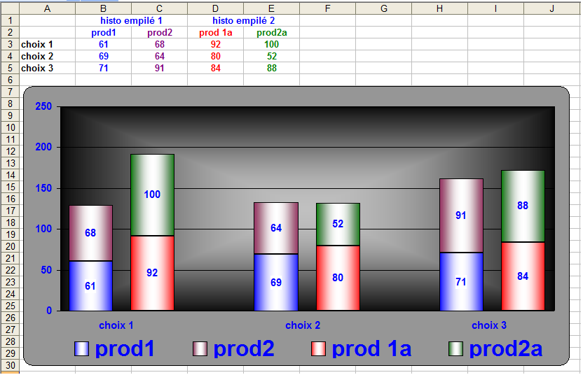 Nom : double Histo.png Affichages : 1105 Taille : 27,8 Ko