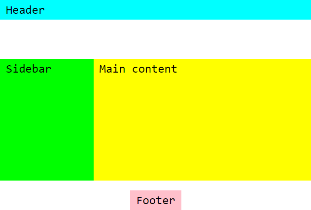 Nom : example-result.png Affichages : 2559 Taille : 7,1 Ko