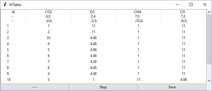 Python 3 X] Tableau treeview : Scrollbar et yview(END) ne