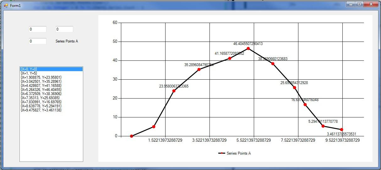 Nom : graph 1.jpg Affichages : 89 Taille : 104,9 Ko