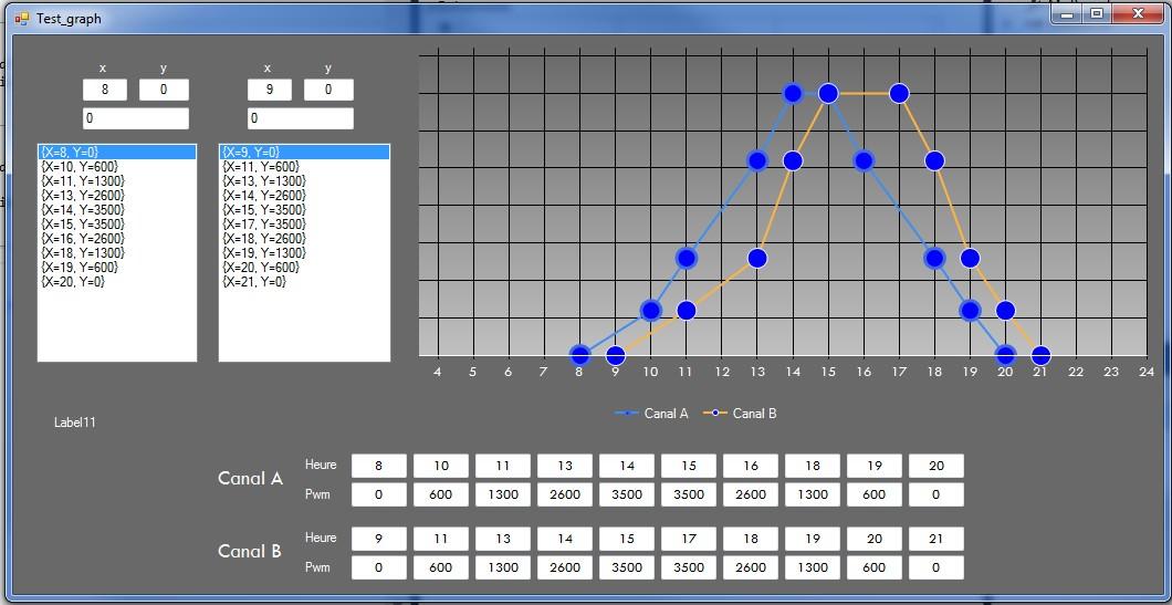 Nom : graph2.jpg Affichages : 88 Taille : 121,0 Ko