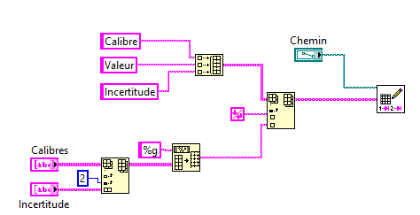 Nom : Diagramme pour Excel.PNG Affichages : 87 Taille : 6,9 Ko