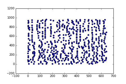 Nom : ScatterPlot_1.png