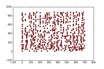 Nom : ScatterPlot_2.png