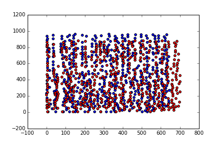 Nom : ScatterPlot_superposition.png