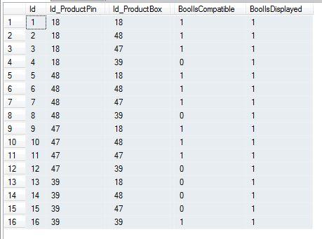 Nom : table_compatibilité.JPG Affichages : 81 Taille : 28,5 Ko