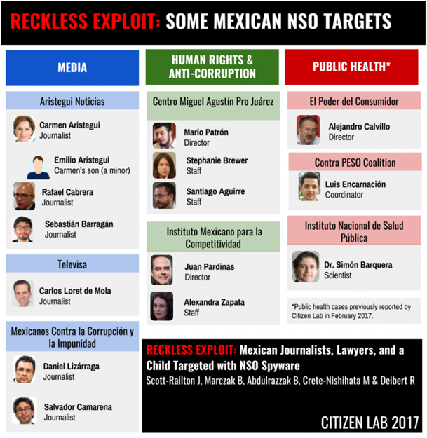 Nom : Fig-1-Some-Mexican-Targets-768x789.png Affichages : 1101 Taille : 271,5 Ko