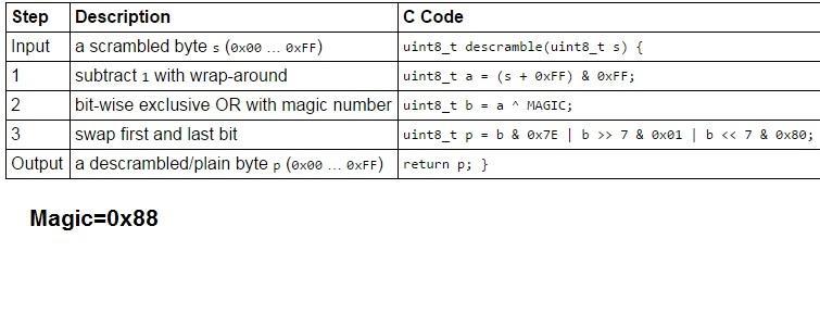Nom : coding_magic.jpg Affichages : 128 Taille : 56,4 Ko