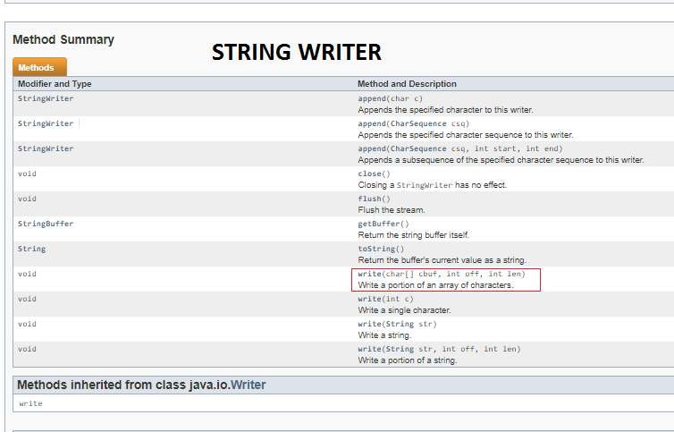 Nom : String writer.png Affichages : 50 Taille : 44,7 Ko