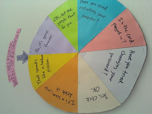 Nom : Wheel-of-IT-Responses.jpg Affichages : 607 Taille : 58,9 Ko