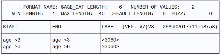Proc Format pour une proc logistic