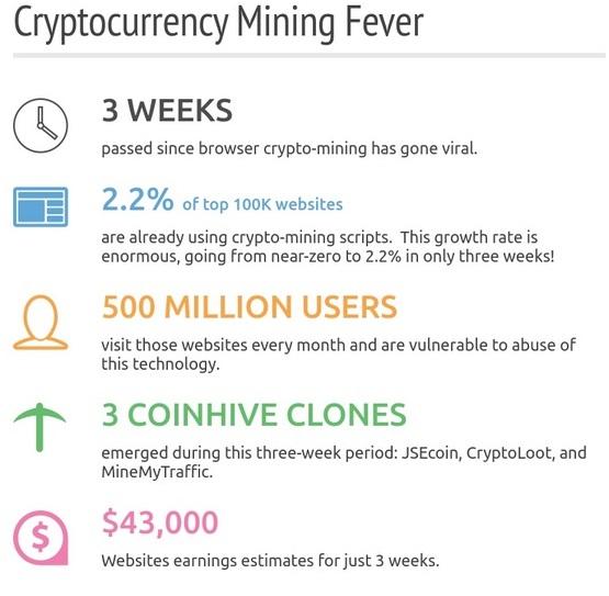 Nom : mining fever.jpg Affichages : 11228 Taille : 72,2 Ko