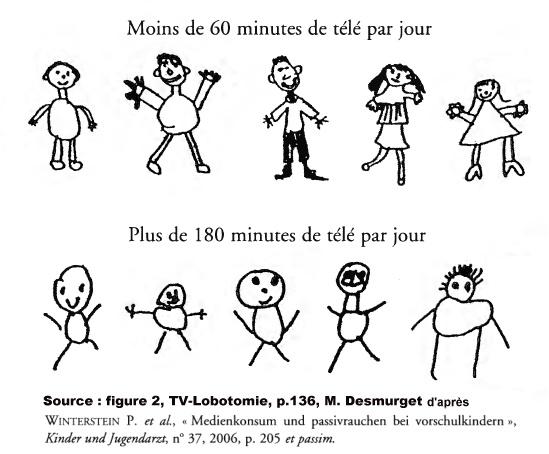 Nom : TV_Lobotomie_Test_du_bonhomme_p136.jpg Affichages : 1320 Taille : 76,6 Ko