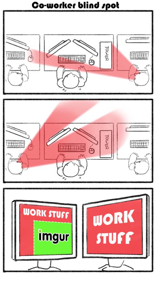 Nom : co-worker-blind-spot-work-work-stuff-imgur-stuff-21713132.png Affichages : 317 Taille : 141,1 Ko