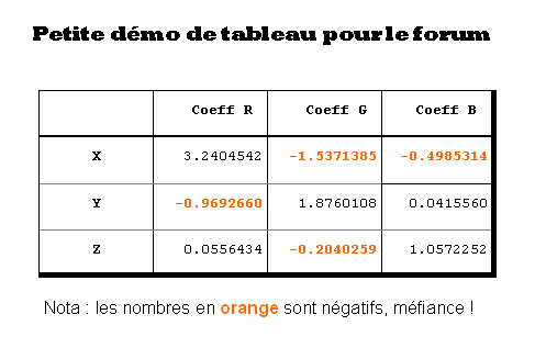 Nom : tableau_pub_4_fofo.png