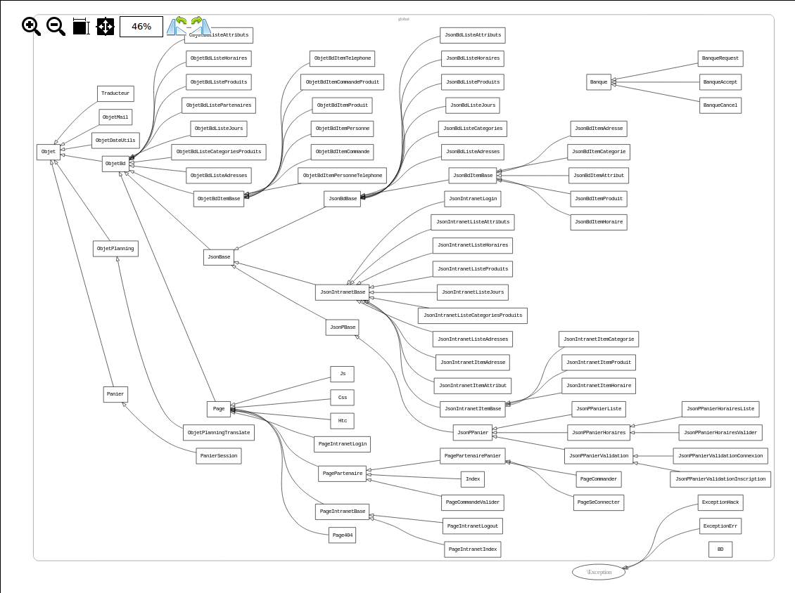 Nom : diagramme.classes.png Affichages : 614 Taille : 133,5 Ko