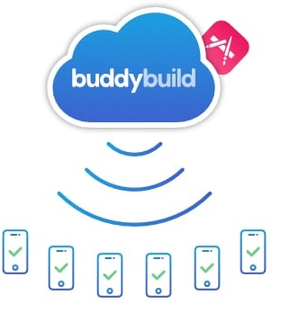 Nom : buddybuild.jpg Affichages : 1600 Taille : 23,8 Ko