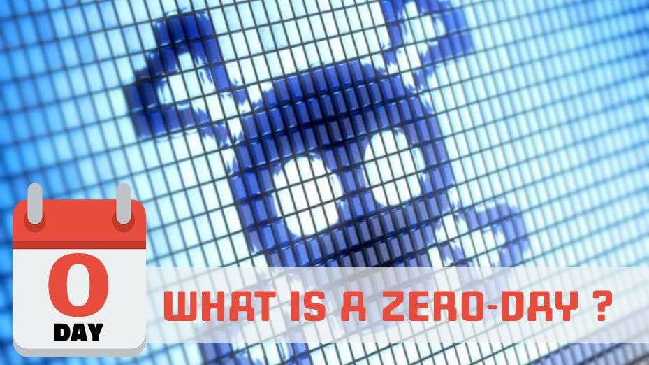 Nom : What-is-a-Zero-Day-How-Zero-Day-Vulnerability-differ-from-Zero-Day-Exploit..jpg Affichages : 3790 Taille : 75,5 Ko