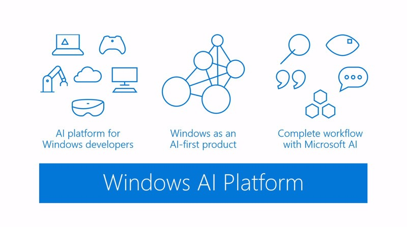 Nom : windows-ai-platform-slide.jpg