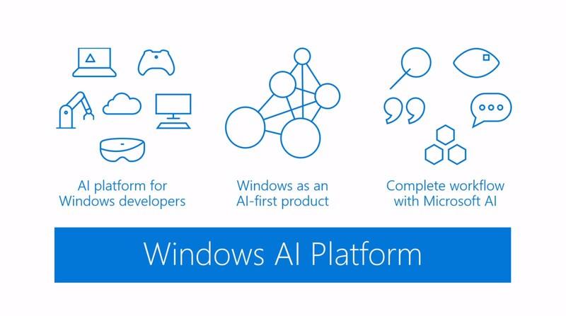 Nom : windows-ai-platform-slide.jpg Affichages : 5665 Taille : 45,7 Ko