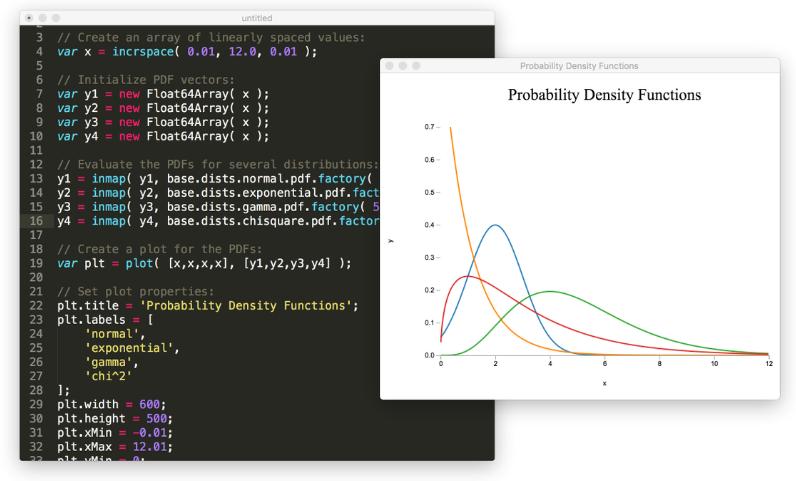 Nom : fonctions de distribution des probabilités.png Affichages : 2748 Taille : 177,0 Ko
