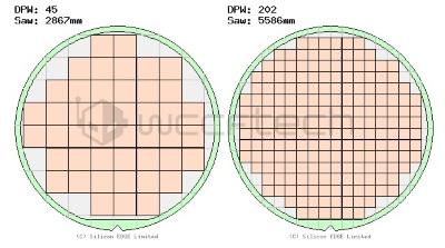 Nom : AMD-Vega-GPU-MCM-Yield-Gains.jpg Affichages : 4712 Taille : 37,4 Ko