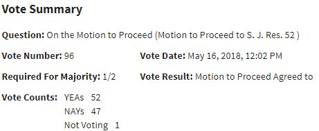 Nom : senat_vote.png Affichages : 2552 Taille : 6,0 Ko
