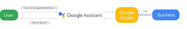 Nom : Google_assistant.png Affichages : 3280 Taille : 14,9 Ko