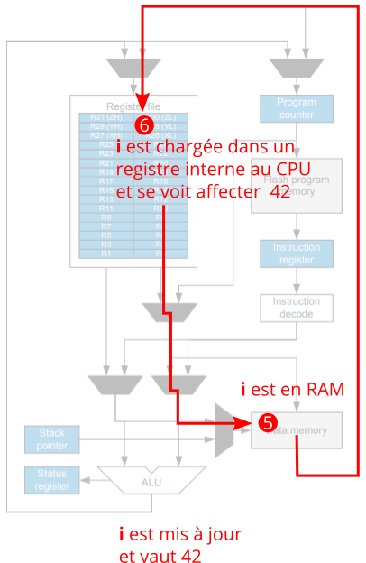 Nom : cpu3.png Affichages : 1563 Taille : 61,5 Ko