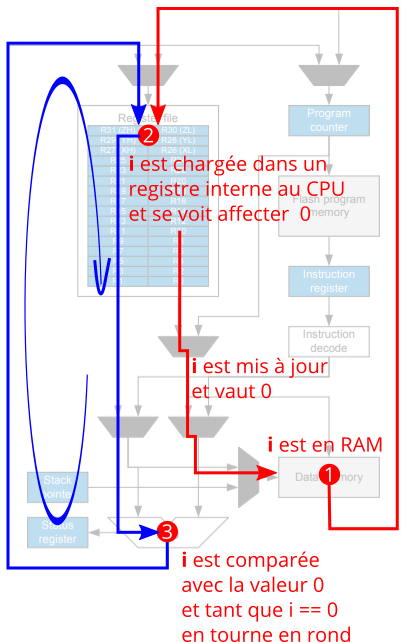 Nom : cpu1.png Affichages : 1571 Taille : 81,2 Ko